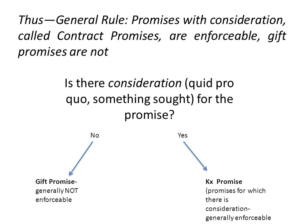 Basis for Enforcing Promises: Which Promises Should the Law