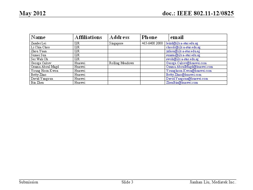 doc.: IEEE /0825 SubmissionSlide 3 May 2012 Jianhan Liu, Mediatek Inc..