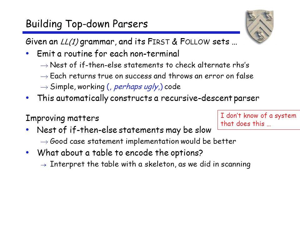 recursive descent parser python
