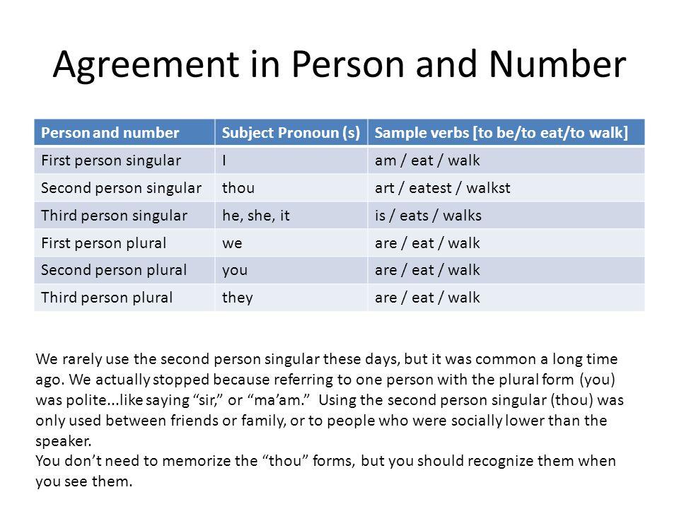 Grammar For Grade 9 Episode Vi Subject Verb Agreement Ppt Download