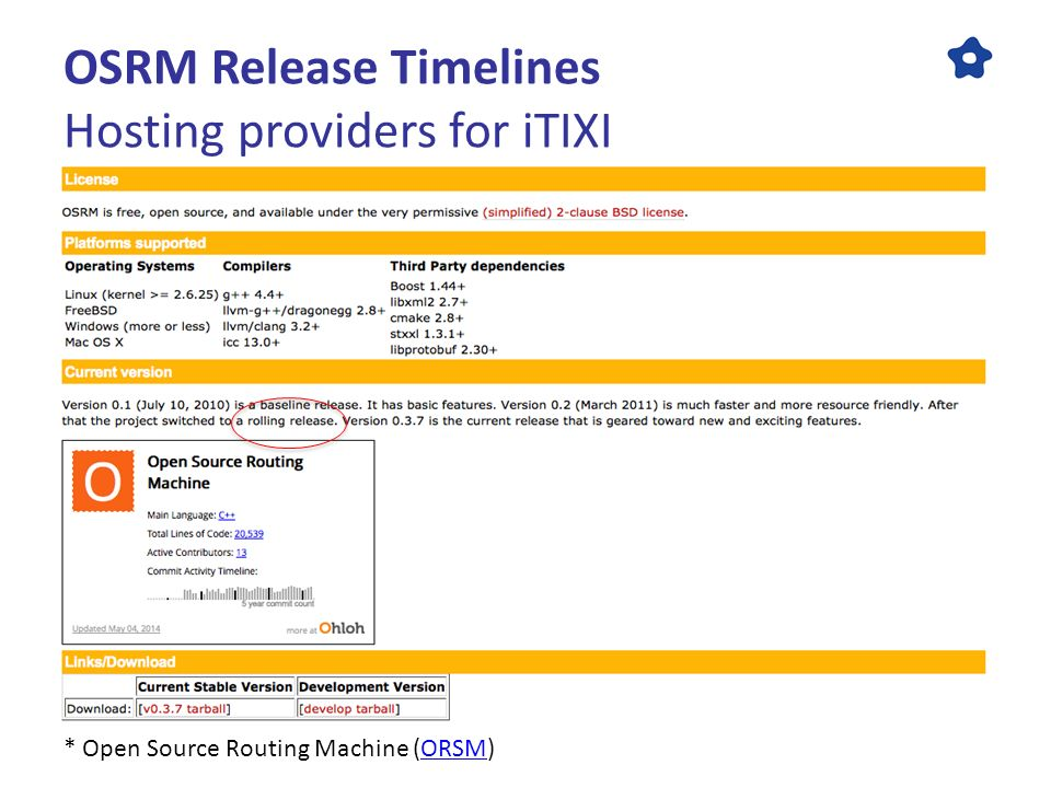 ITIXI Version 2 0 Hosting providers for iTIXI