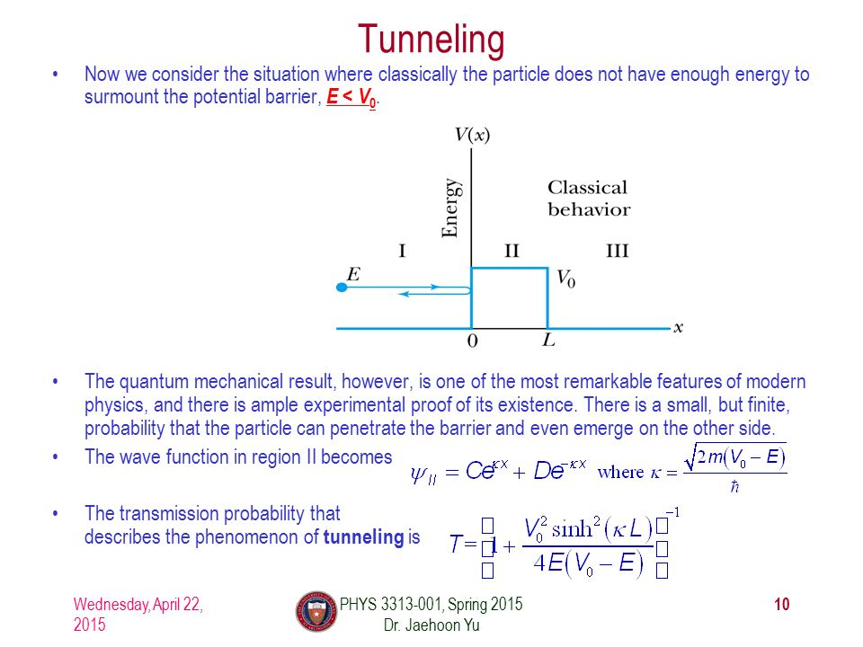 Tunneling Now we consider the situation where classically the particle does not have enough energy to surmount the potential barrier, E < V0.V0.