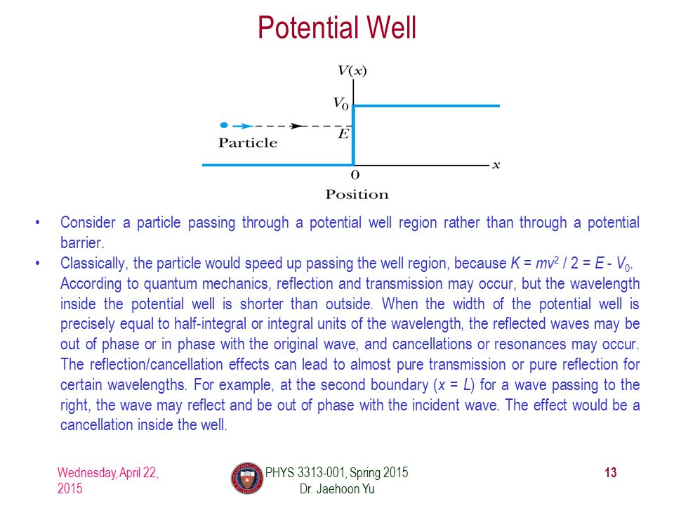 Potential Well Consider a particle passing through a potential well region rather than through a potential barrier.