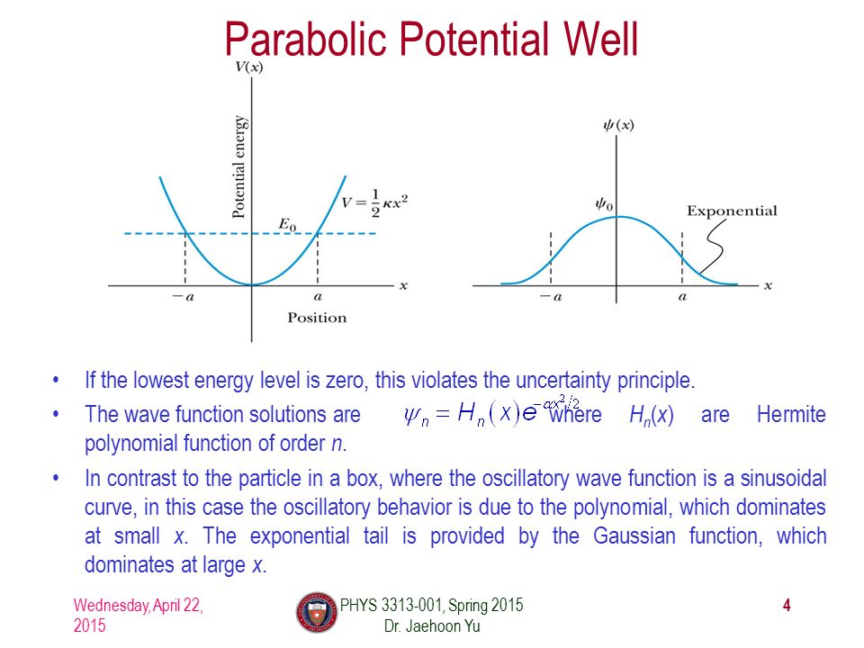 Parabolic Potential Well If the lowest energy level is zero, this violates the uncertainty principle.