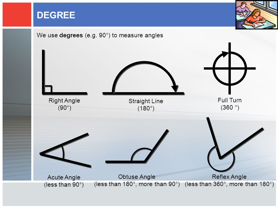 angles and degrees Read angles in degrees reviews and customer ratings on degree in technology, degrees in humanities, 30 degree angles, degrees of angle reviews, tools, gauges, computer & office, cellphones & telecommunications reviews and more at aliexpresscom buy cheap angles in degrees.