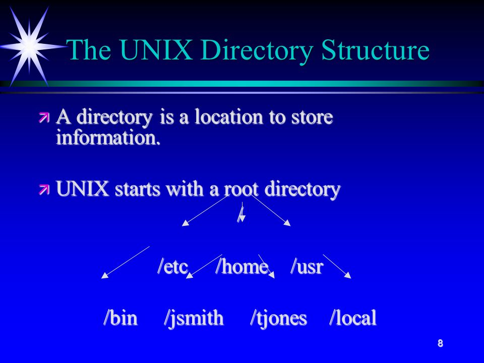 8 ä A directory is a location to store information.