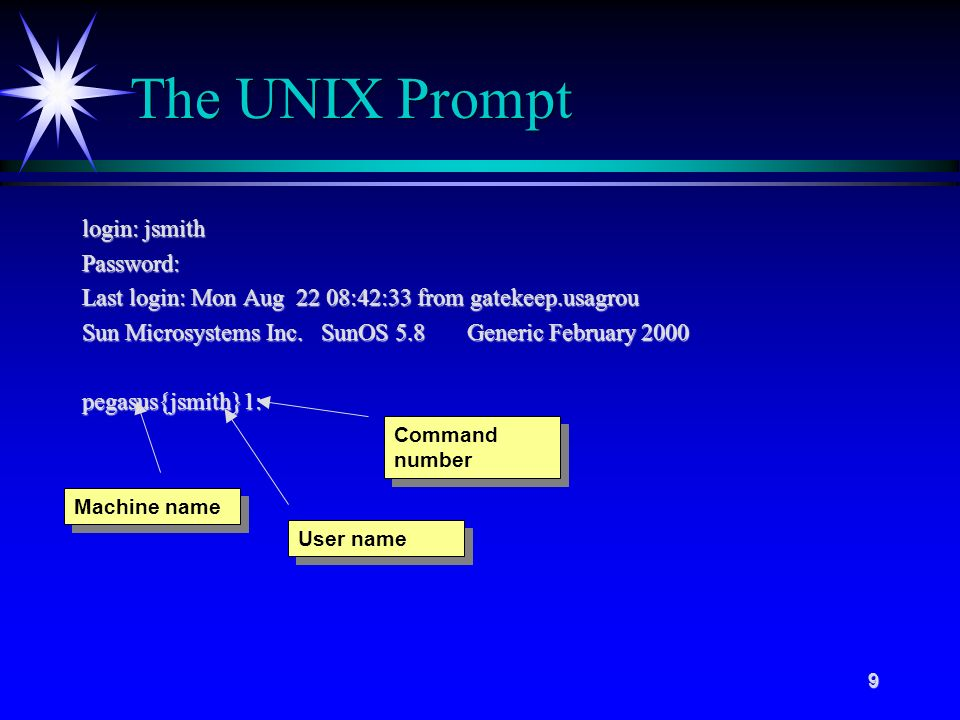 9 The UNIX Prompt login: jsmith Password: Last login: Mon Aug 22 08:42:33 from gatekeep.usagrou Sun Microsystems Inc.