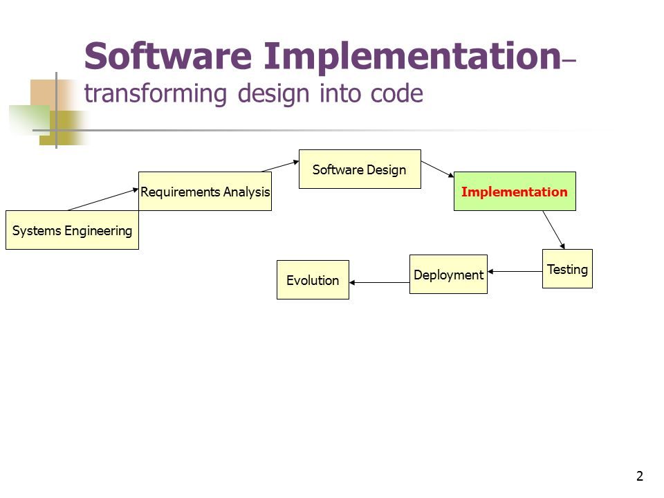 Implementation 1 Software Implementation Transforming Design Into Code Requirements Analysis Software Design Implementation Testing Deployment Evolution Ppt Download