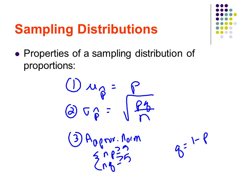 Sampling Distributions Properties of a sampling distribution of proportions: