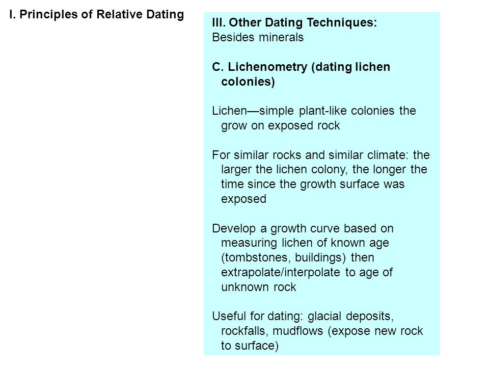 Relative dating develop