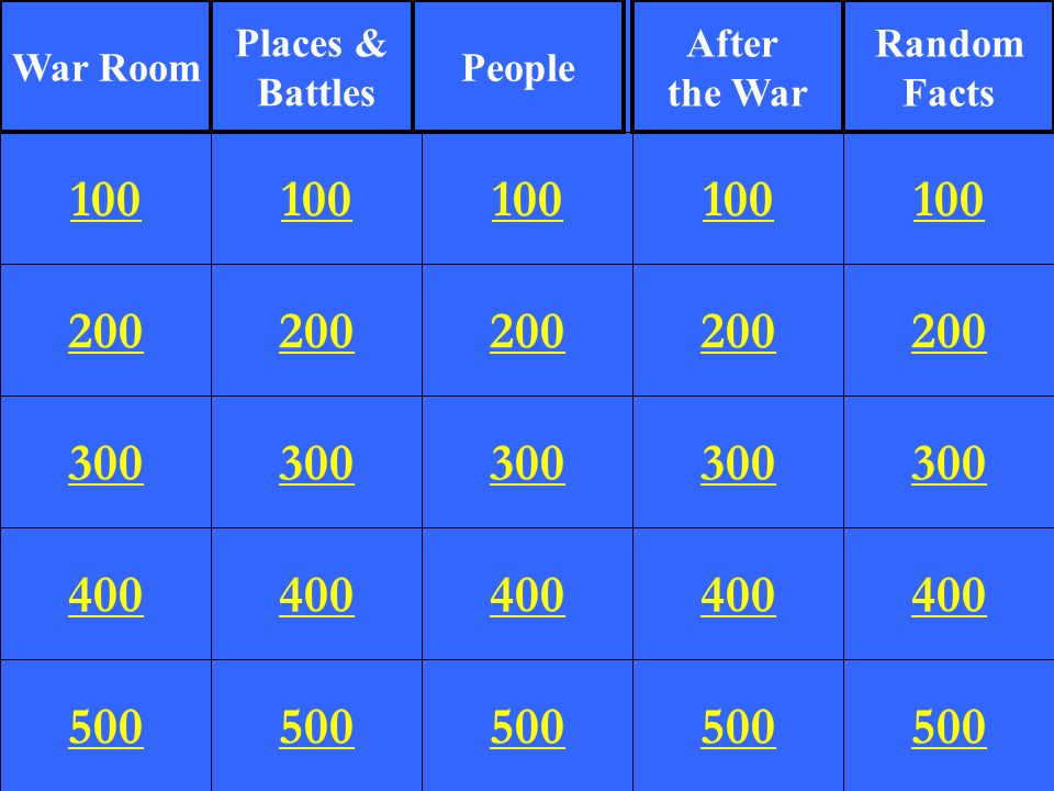 War Room Places & Battles People After the War Random Facts