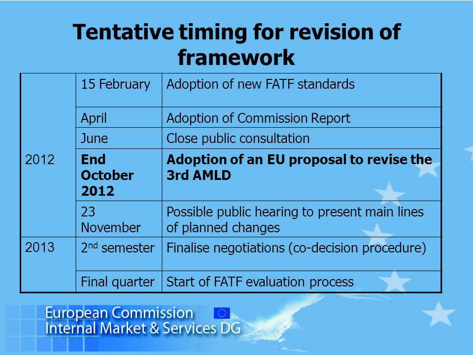 Tentative timing for revision of framework FebruaryAdoption of new FATF standards AprilAdoption of Commission Report JuneClose public consultation End October 2012 Adoption of an EU proposal to revise the 3rd AMLD 23 November Possible public hearing to present main lines of planned changes nd semesterFinalise negotiations (co-decision procedure) Final quarterStart of FATF evaluation process
