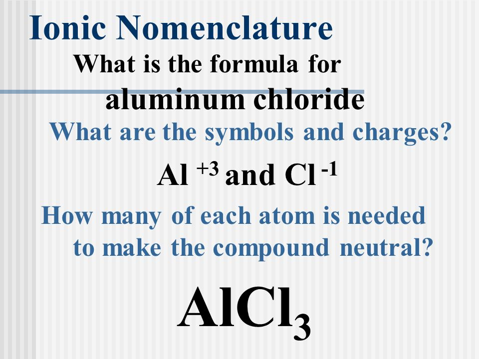 Writing Formulas All Compounds And Molecules Are Neutral Ions