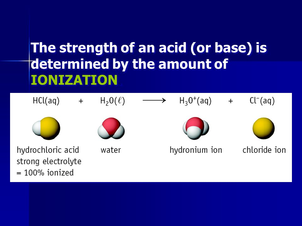 The strength of an acid (or base) is determined by the amount of IONIZATION.
