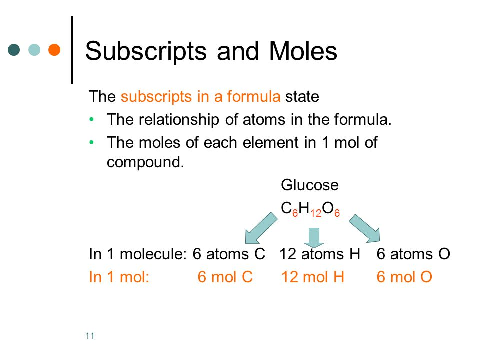 11 Subscripts and Moles The subscripts in a formula state The relationship of atoms in the formula.