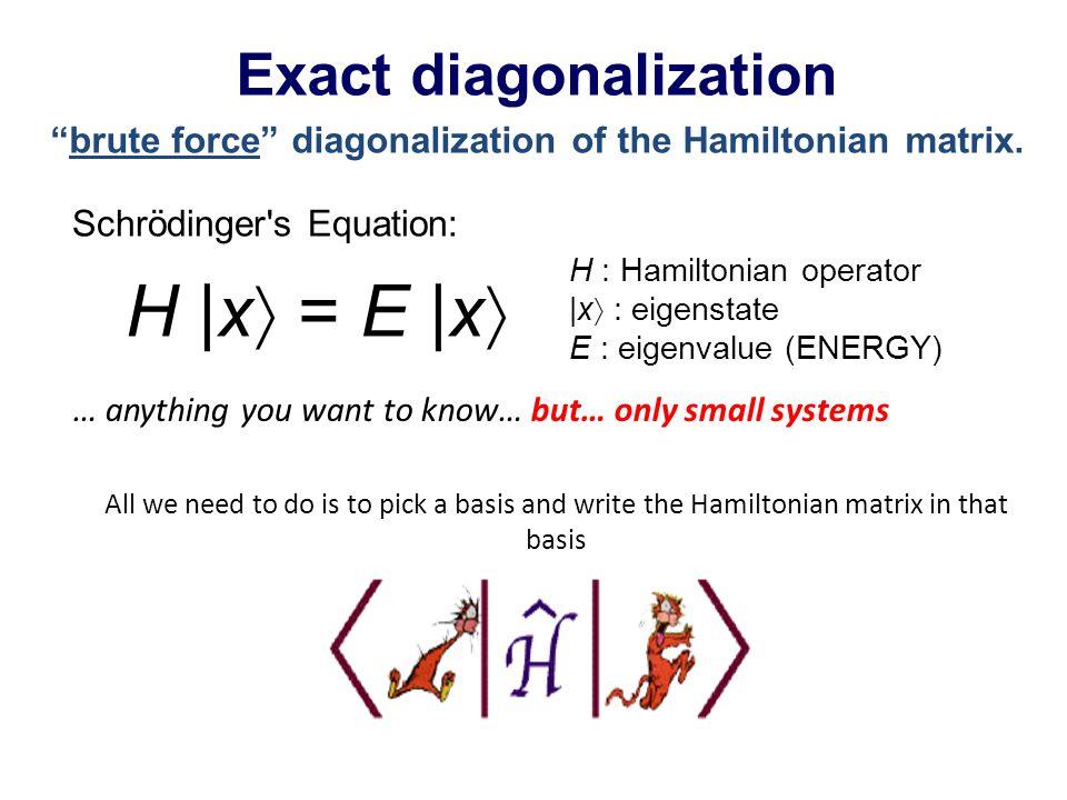 1 hamiltonian 2-norm pseudospectra of the matrix a in example 5. 1.