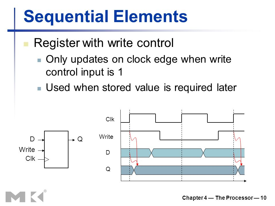 Chapter 4 — The Processor — 10 Sequential Elements Register with write control Only updates on clock edge when write control input is 1 Used when stored value is required later D Clk Q Write D Q Clk