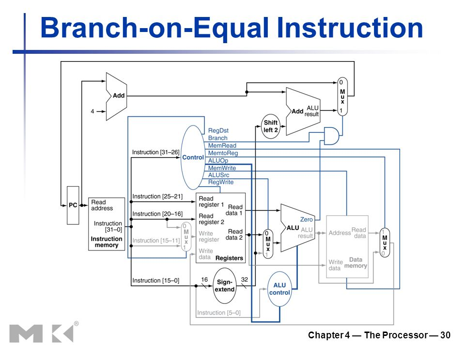 Chapter 4 — The Processor — 30 Branch-on-Equal Instruction