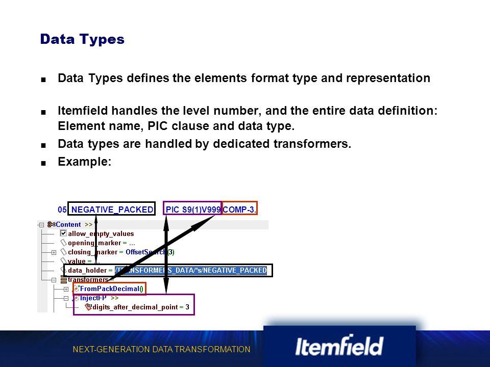 1 Itemfield - Automating Complex COBOL Integration Next-Generation