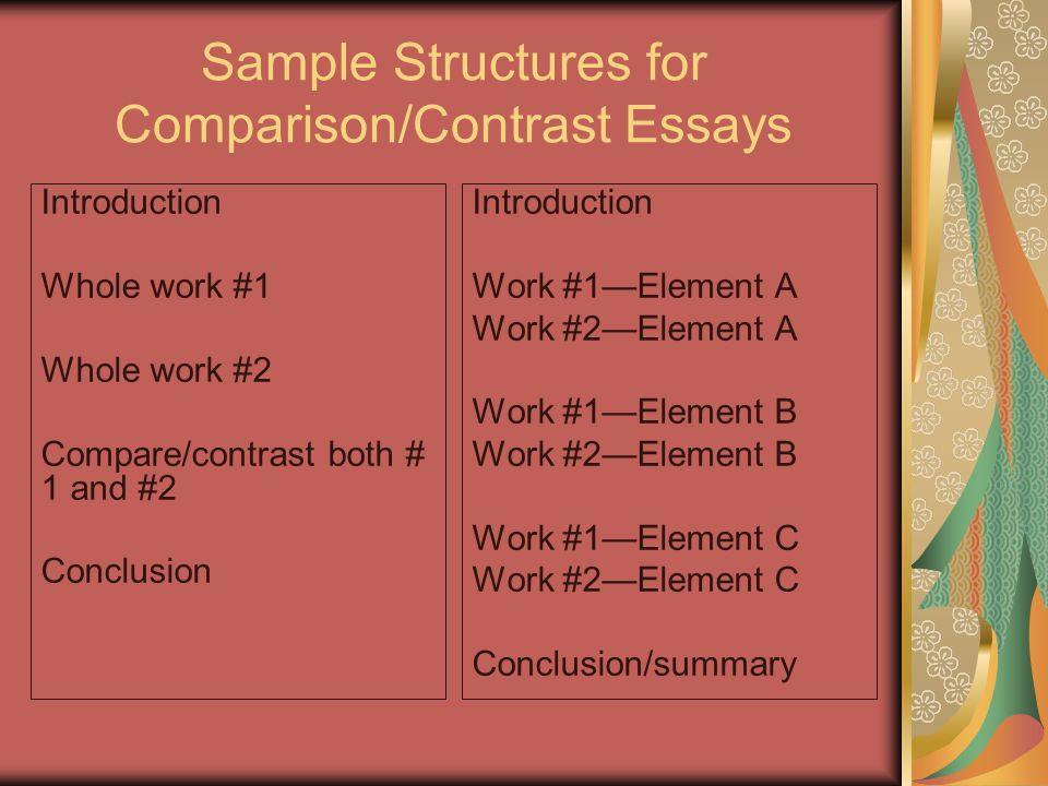 12 sample structures for comparisoncontrast essays introduction