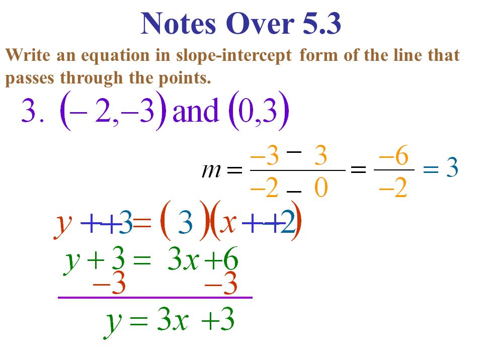 slope intercept form points  Gr.100 Writing Equations In Slope Intercept Form (100 10 ...