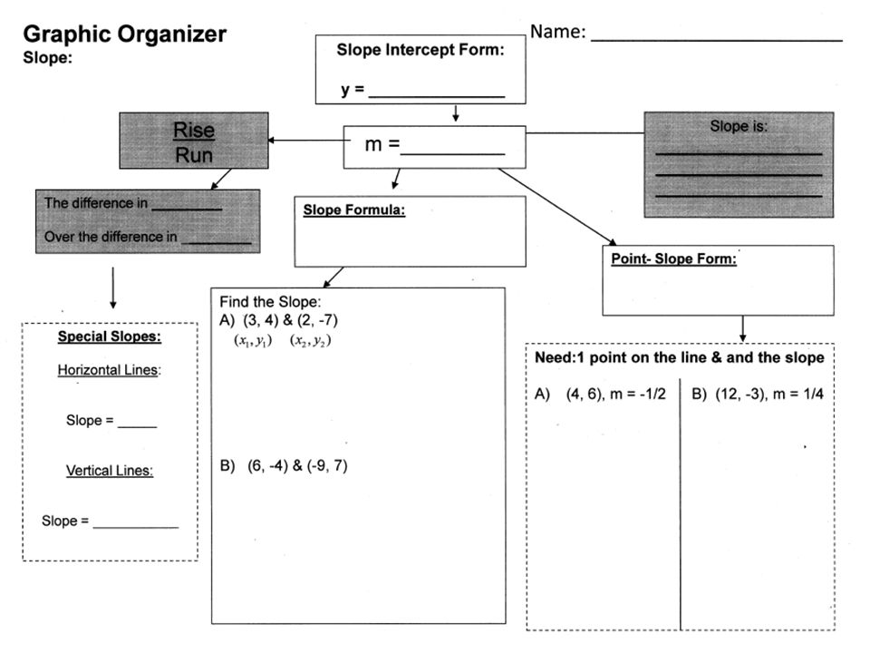 Printable Worksheets vertical line test worksheets : Graphing Horizontal And Vertical Lines Worksheet - Checks Worksheet
