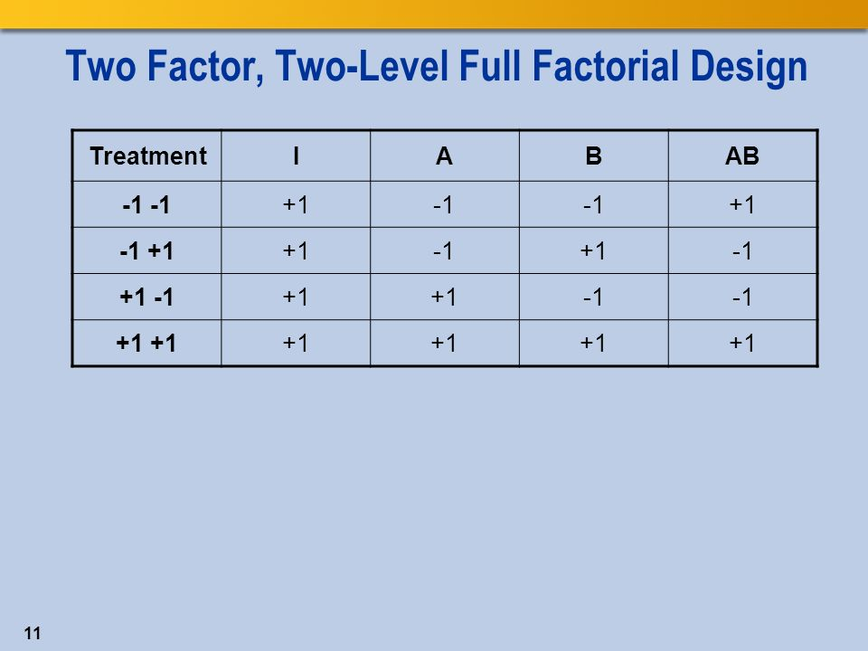 1 Chapter 3: Screening Designs 3 1 Fractional Factorial Designs 3 2