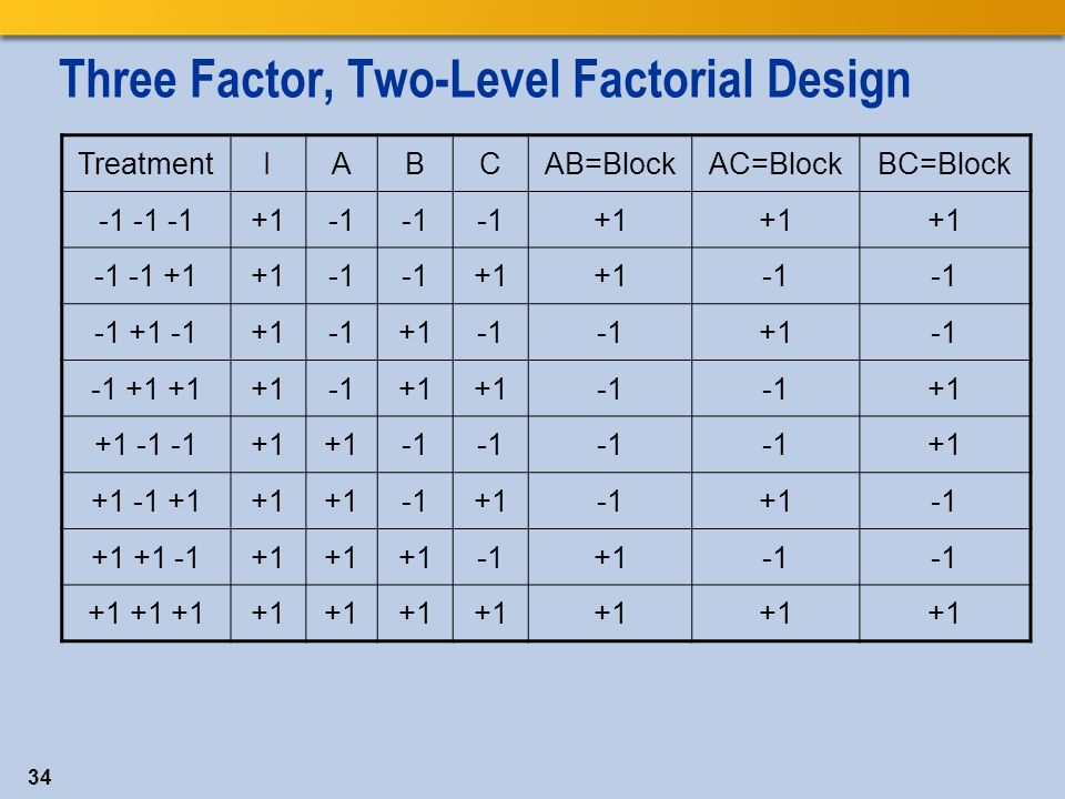 34 Three Factor