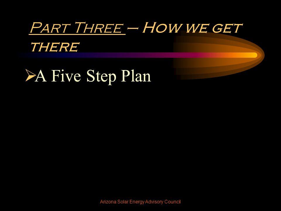 The Arizona Solar Energy Advisory Council is an appointed advisory