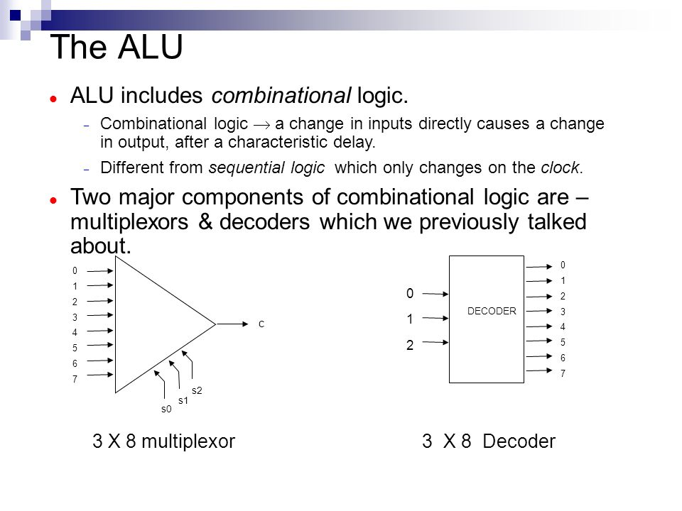 HCL and ALU תרגול 10  Overview of Logic Design Fundamental