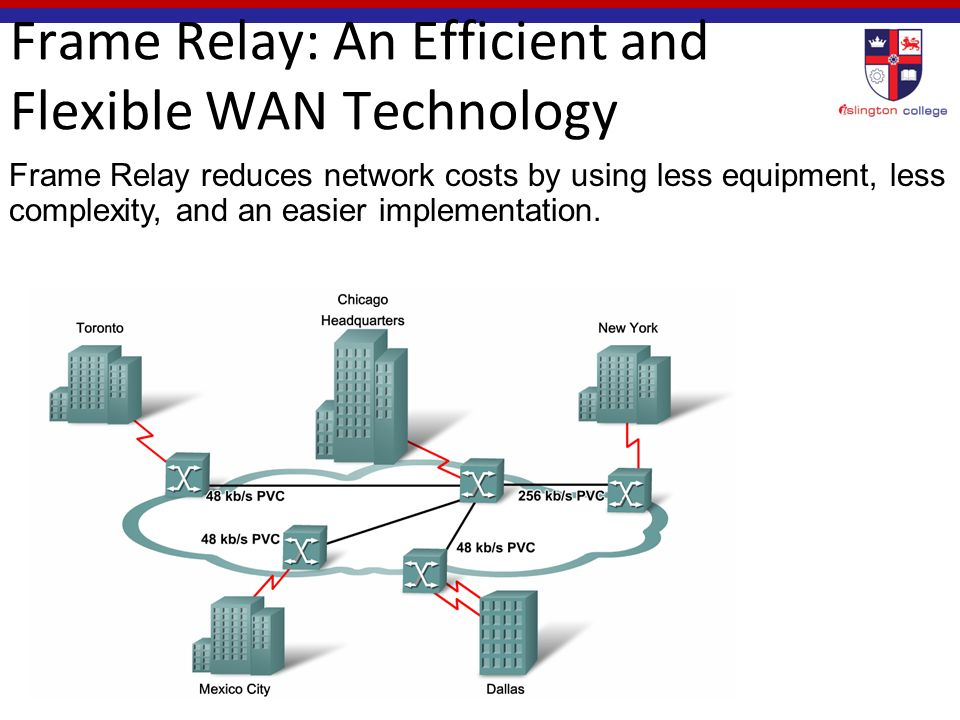 efficiency of that relay coordination analysis engineering essay After reviewing papers in this sections and carefully examining table 1, it can be concluded that, multi-cell hetnets along with relay and d2d are not investigated completely for effective resource management and interference coordination the main contribution of proposed work is summarized below.