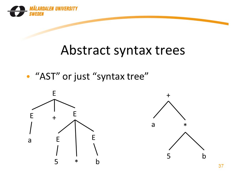 Abstract syntax trees AST or just syntax tree 37 E E E a + E E b5 * + * a b5