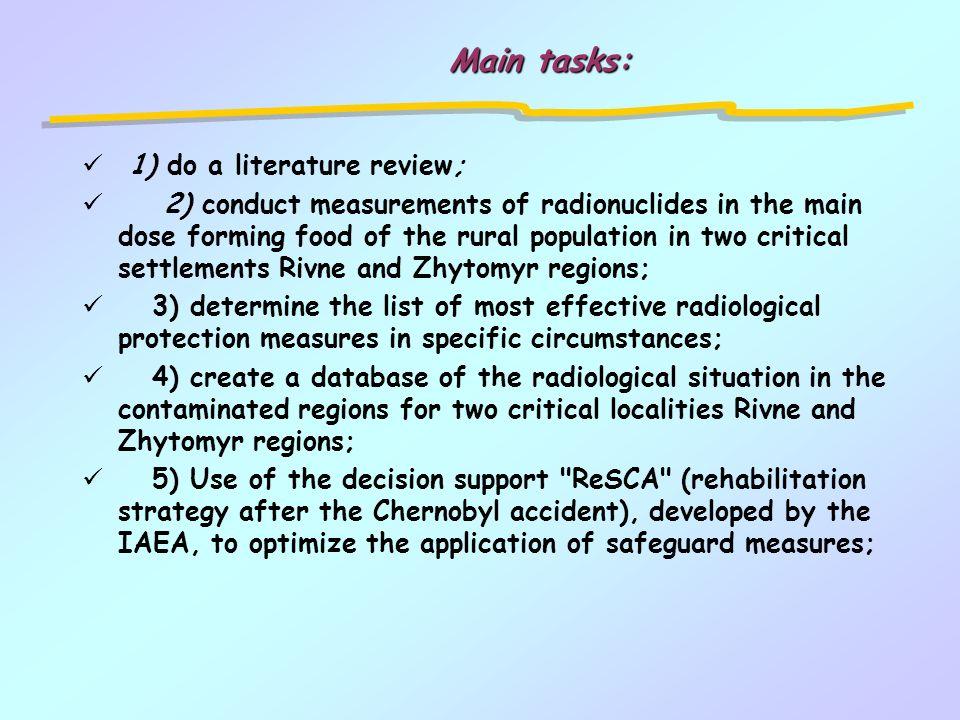 Strategy of rehabilitation of radioactively contaminated