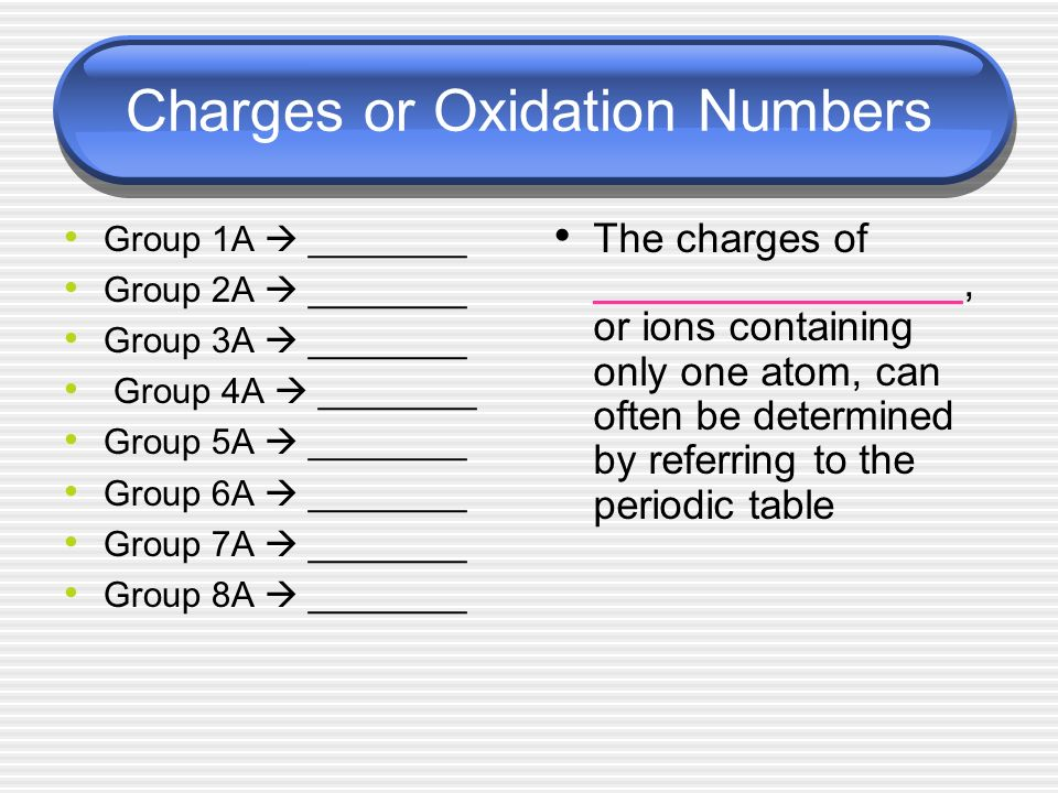 Naming Ionic Compounds Charges Or Oxidation Numbers Group 1a