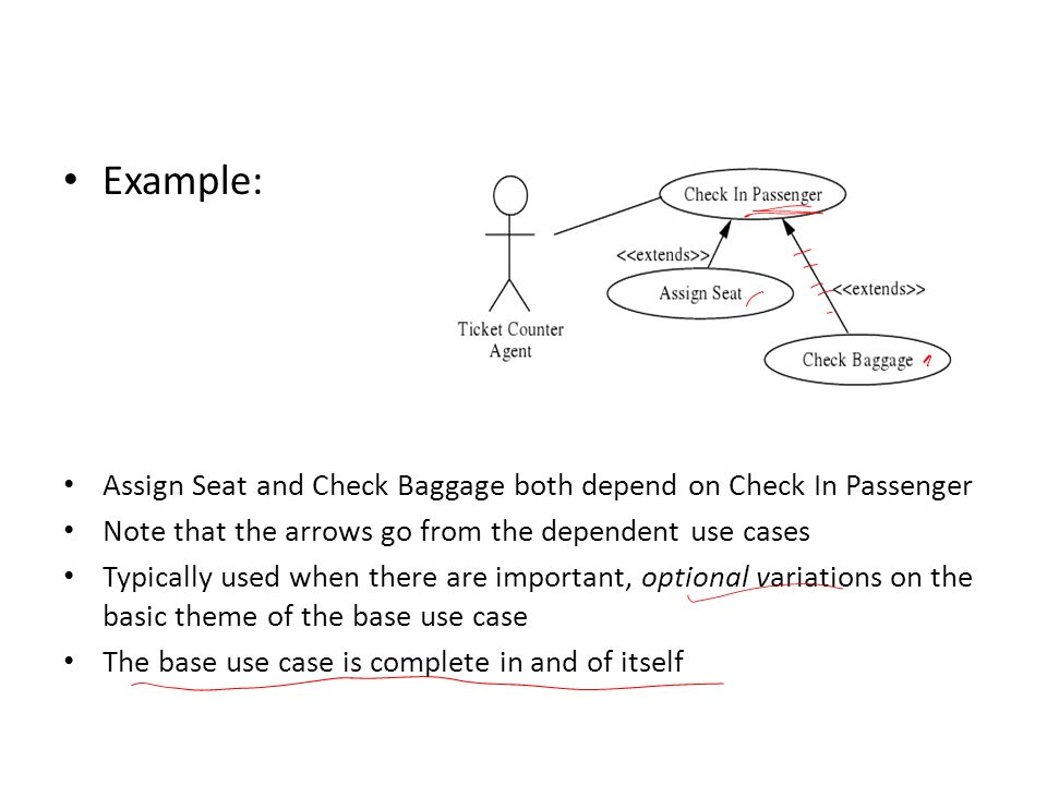 Example: Assign Seat and Check Baggage both depend on Check In Passenger Note that the arrows go from the dependent use cases Typically used when there are important, optional variations on the basic theme of the base use case The base use case is complete in and of itself