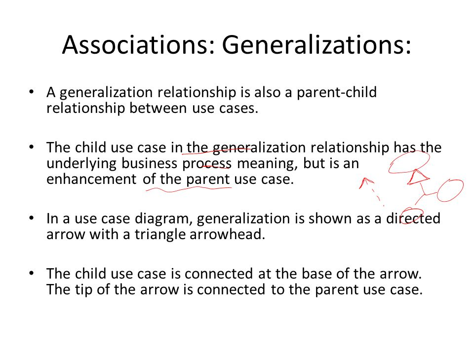 Associations: Generalizations: A generalization relationship is also a parent-child relationship between use cases.