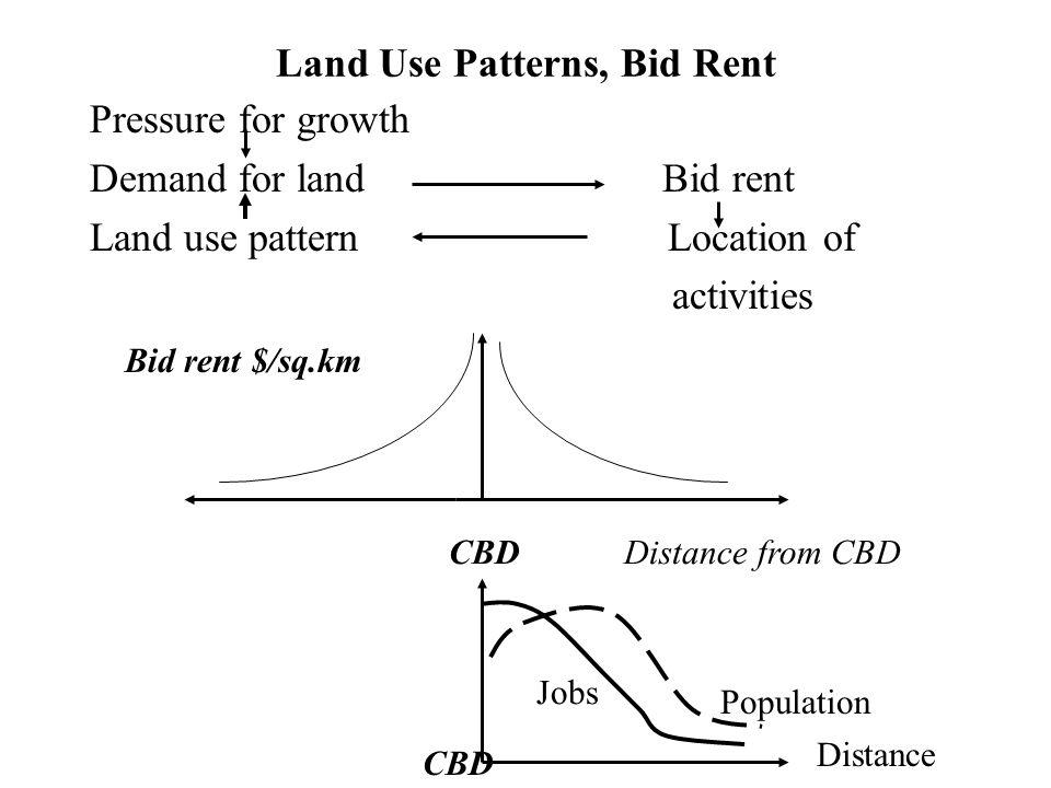 Transportation Planning, Transportation Demand Analysis Land