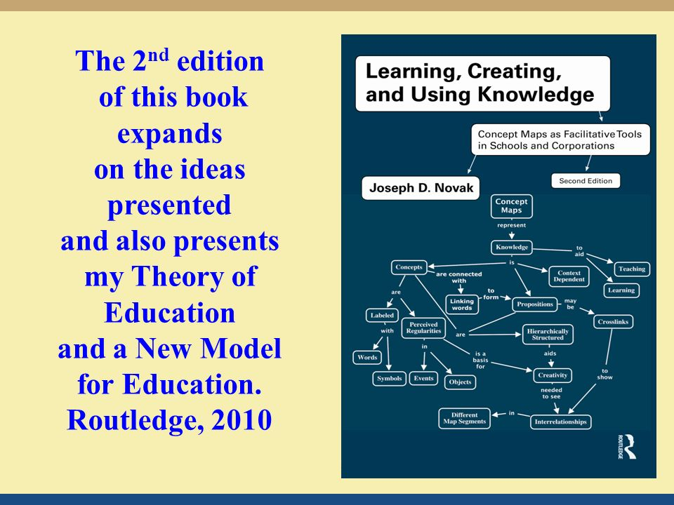 Concept Map Book.The Origin Of Concept Maps And Theoretical Foundations Joseph D