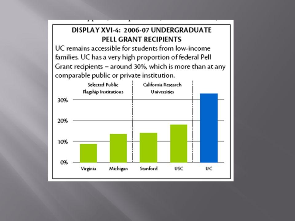 Akos Rona-Tas, UC San Diego   Washington Monthly's ranking
