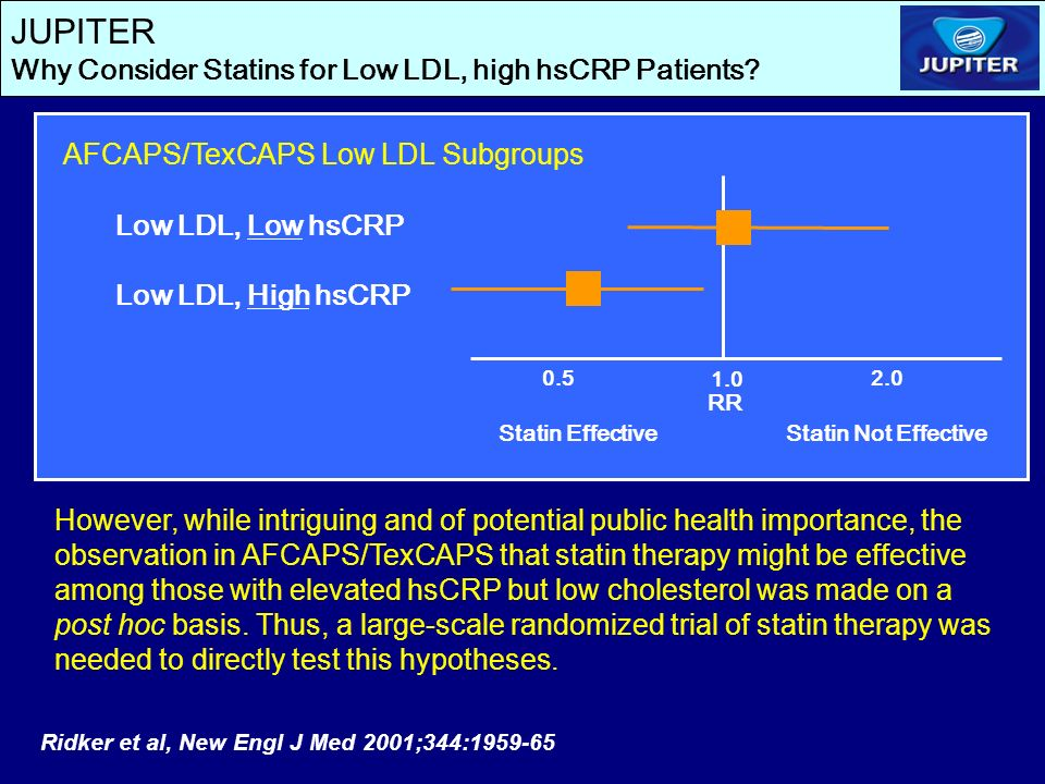 JUPITER Why Consider Statins for Low LDL, high hsCRP Patients.
