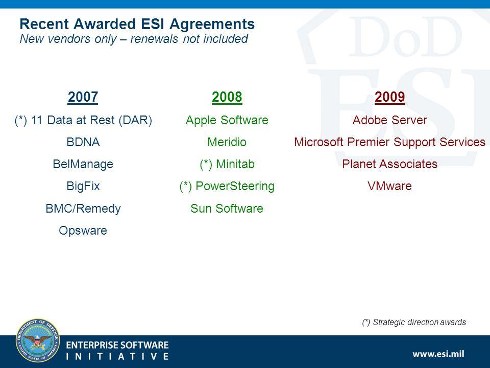 Enterprise Agreement Requirements Management 23 February