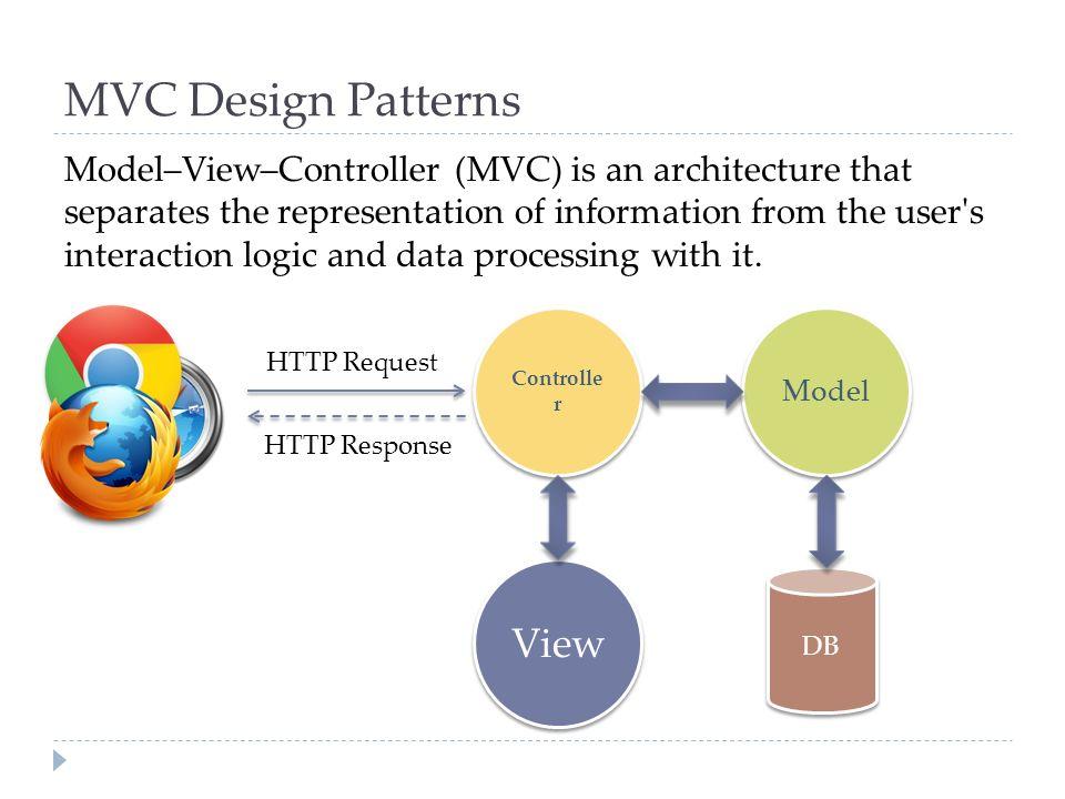 Php Design Patterns | Pemrograman Web Mvc Programming And Design Pattern In Php Ppt Download