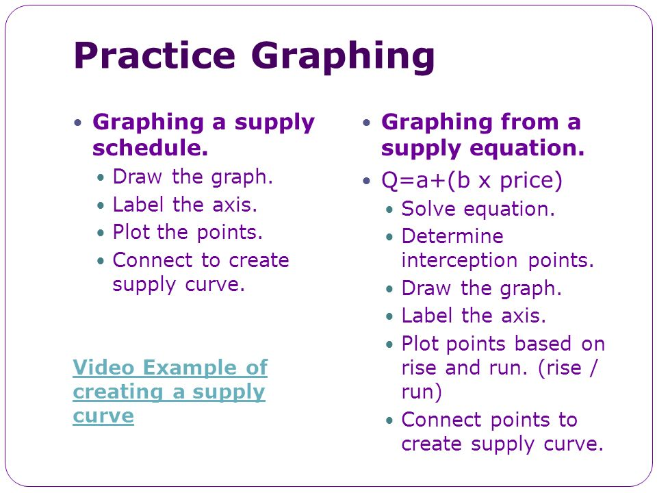 Chapter 7 Supply  © OnlineTexts com p  2 The Law of Supply