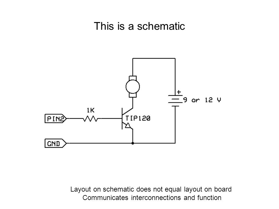 Schematics All circuits need –Schematic –Parts list –Layout diagram on simple schematic diagram, a schematic circuit, ic schematic diagram, as is to be diagram, template diagram, a schematic drawing, layout diagram, circuit diagram, ups battery diagram,