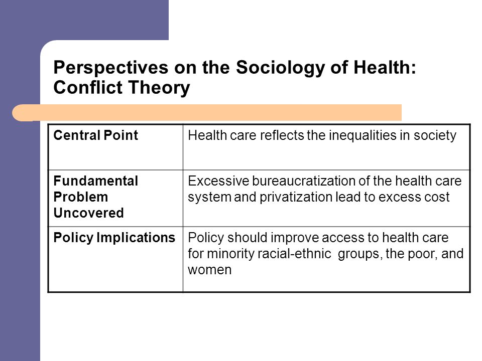 perspectives on health care for women Women's perspectives on quality of maternal health care services in malawi kennedy machira,1,2 martin palamuleni2 1department of agriculture economics, lilongwe.