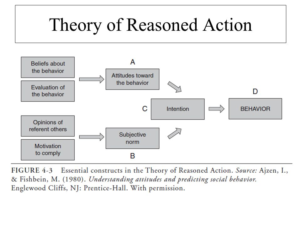 game theory and the reasons for Oxford university press - 2003, 685 pages isbn: 0195128958, 9780195128956 game-theoretic reasoning pervades economic theory and is used widely in other social and behavioral sciences an introduction to game theory, by martin j osborne.
