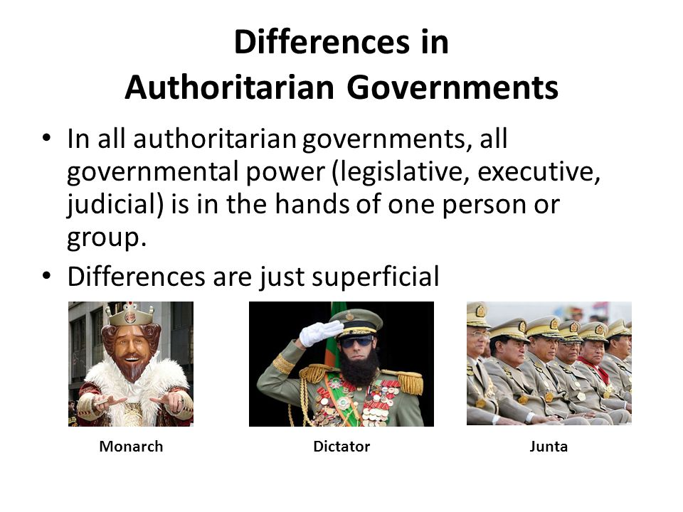 List of synonyms and antonyms of the word: dictatorship examples.