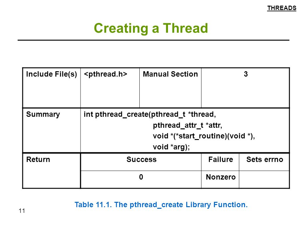 11 Creating a Thread Return int pthread_create(pthread_t *thread, pthread_attr_t *attr, void *(*start_routine)(void *), void *arg); Summary 3Manual Section Include File(s) Sets errnoFailureSuccess Nonzero0 Table 11.1.