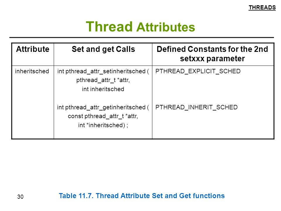 30 Thread Attributes Defined Constants for the 2nd setxxx parameter Set and get CallsAttribute PTHREAD_EXPLICIT_SCHED PTHREAD_INHERIT_SCHED int pthread_attr_setinheritsched ( pthread_attr_t *attr, int inheritsched int pthread_attr_getinheritsched ( const pthread_attr_t *attr, int *inheritsched) ; inheritsched Table 11.7.
