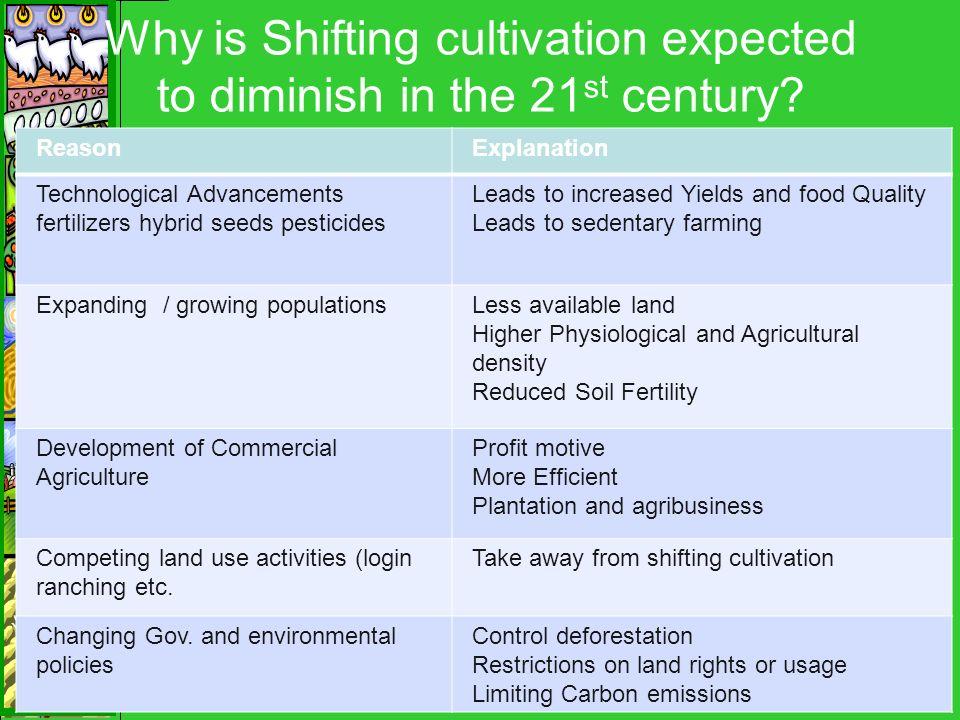 define sedentary farming